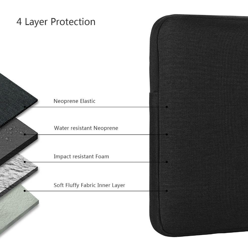 4 lớp bảo vệ túi chống sốc