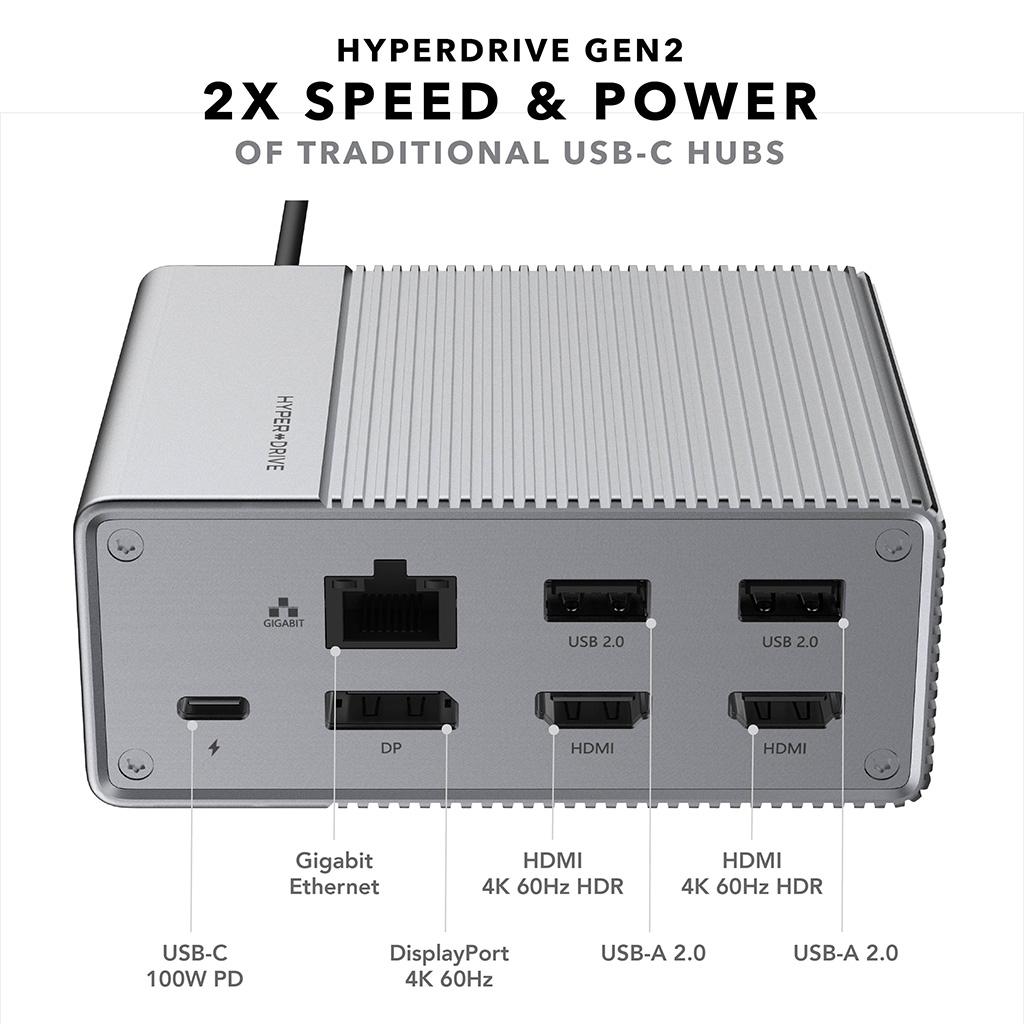 hub hyper drive 12port gen 2