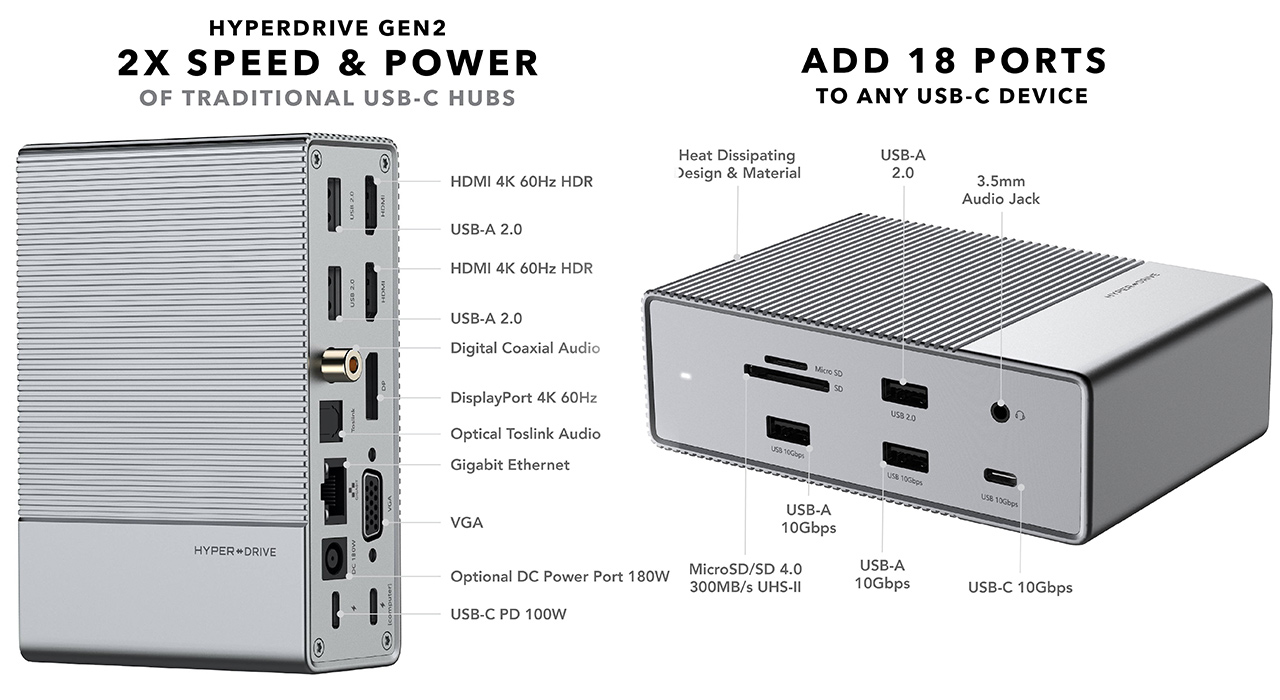 hyper drive gen2 18 cổng